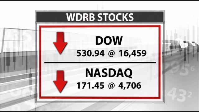 Dow Takes Big 530-Point Hit Amid Talks of Chinese Economy Slowdown