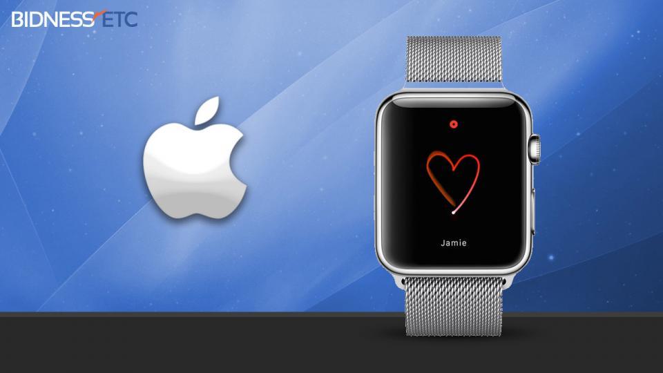 Apple Inc Watch Average Price Tops $529