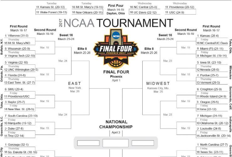 SportsGrid NCAA Tournament Bracket Buster